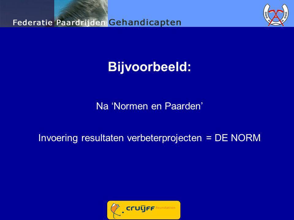 Bijvoorbeeld: Na 'Normen en Paarden' Invoering resultaten verbeterprojecten = DE NORM