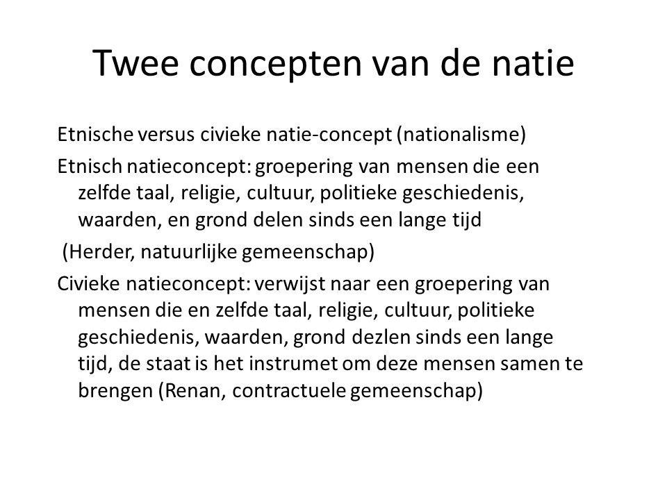 Twee concepten van de natie Etnische versus civieke natie-concept (nationalisme) Etnisch natieconcept: groepering van mensen die een zelfde taal, reli