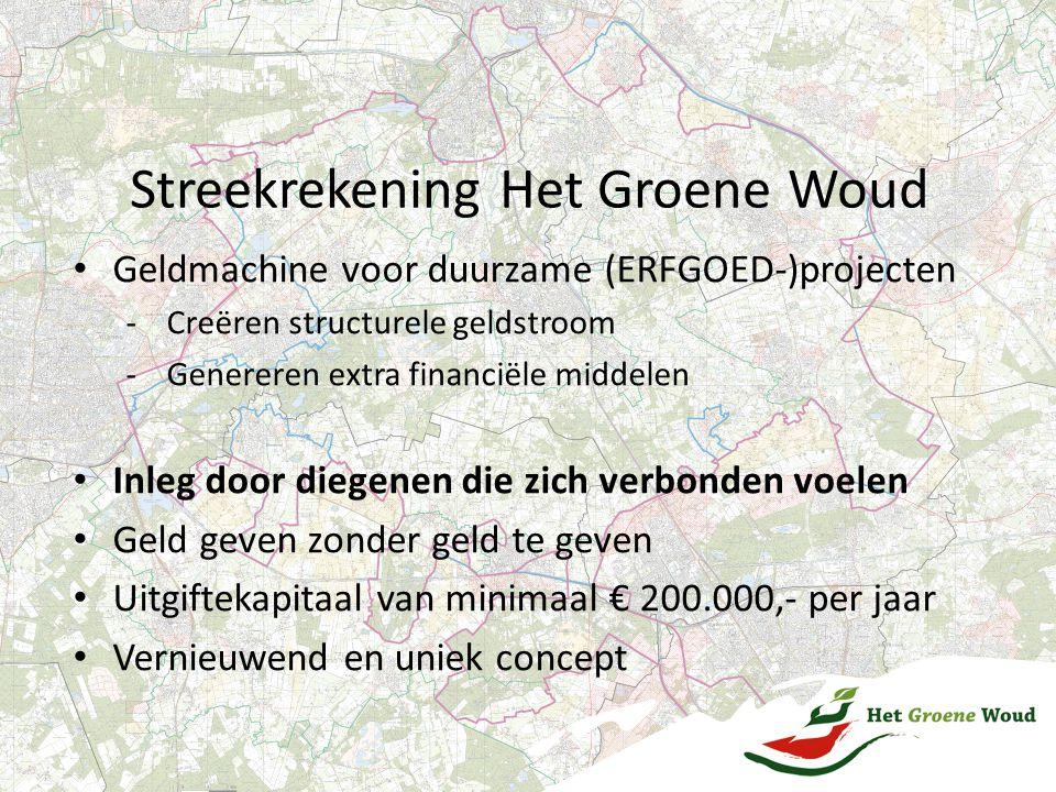 Streekrekening Het Groene Woud Geldmachine voor duurzame (ERFGOED-)projecten - Creëren structurele geldstroom - Genereren extra financiële middelen In