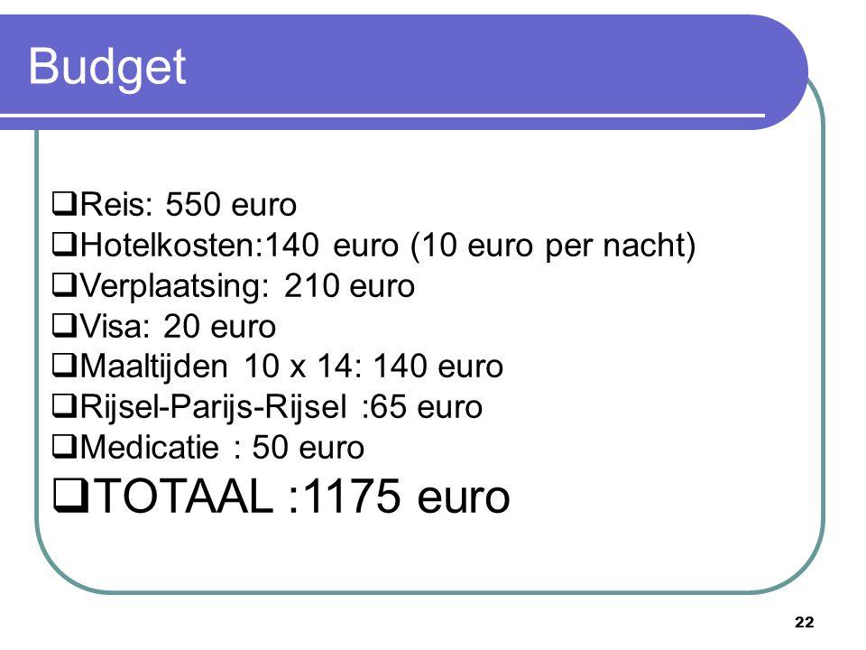 22 Budget  Reis: 550 euro  Hotelkosten:140 euro (10 euro per nacht)  Verplaatsing: 210 euro  Visa: 20 euro  Maaltijden 10 x 14: 140 euro  Rijsel-Parijs-Rijsel :65 euro  Medicatie : 50 euro  TOTAAL :1175 euro
