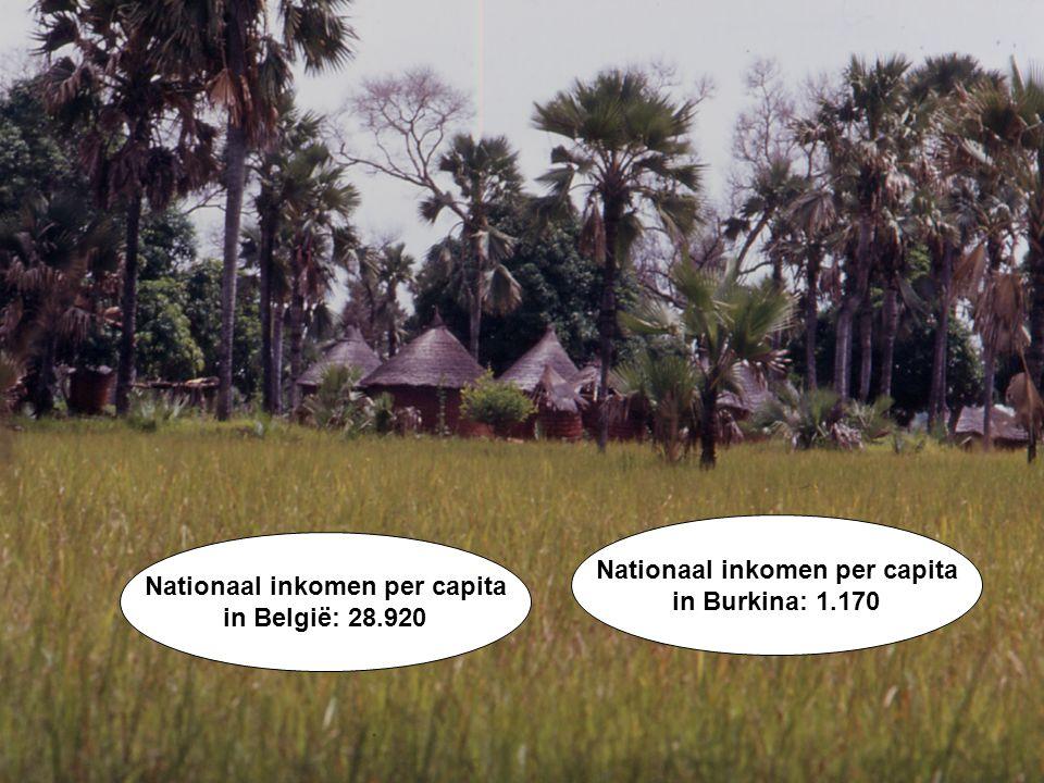 3 Nationaal inkomen per capita in België: 28.920 Nationaal inkomen per capita in Burkina: 1.170