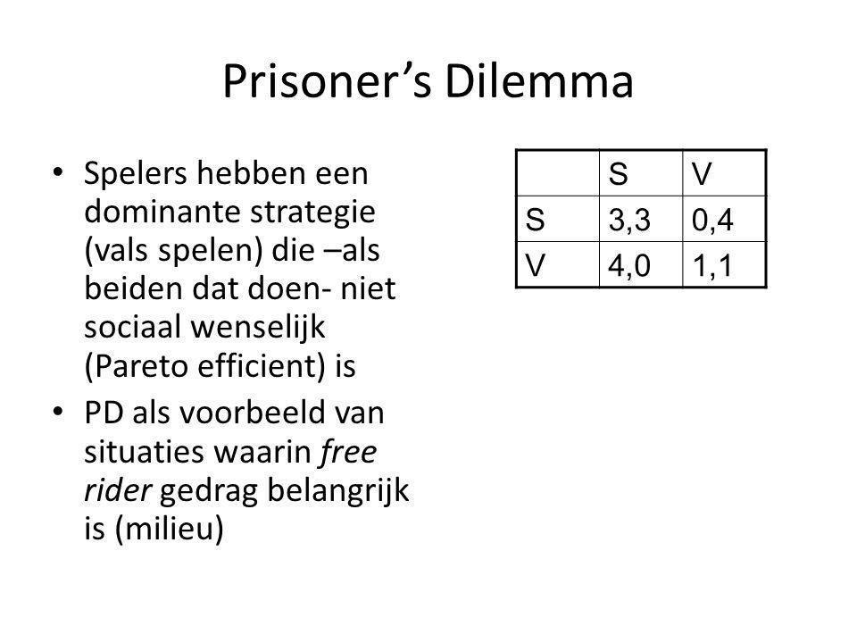 Prisoner's Dilemma Spelers hebben een dominante strategie (vals spelen) die –als beiden dat doen- niet sociaal wenselijk (Pareto efficient) is PD als