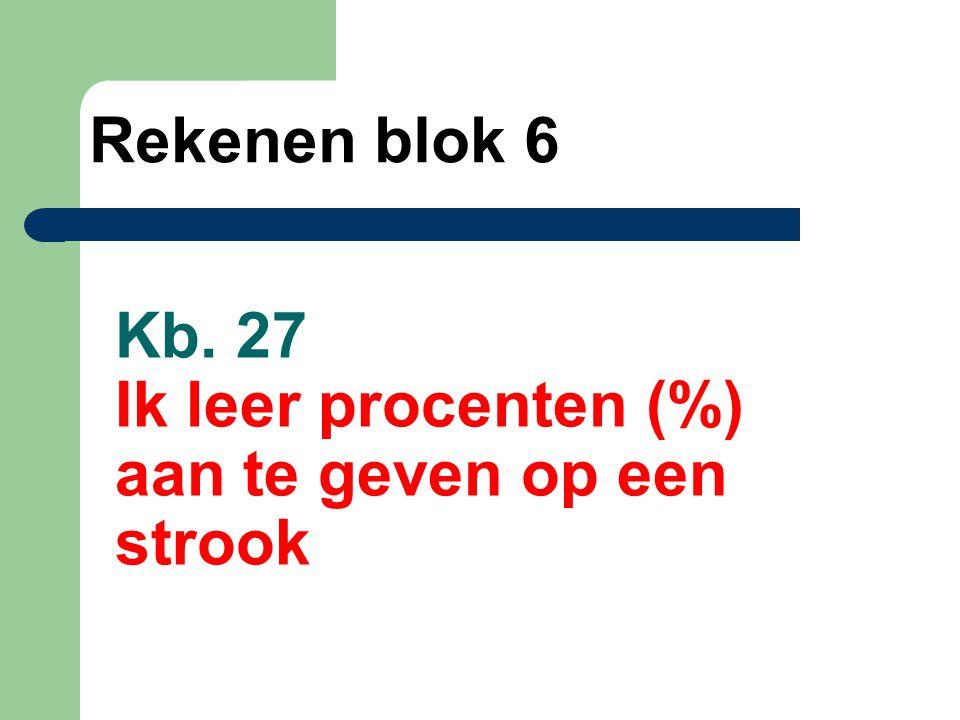Kb. 27 Ik leer procenten (%) aan te geven op een strook Rekenen blok 6