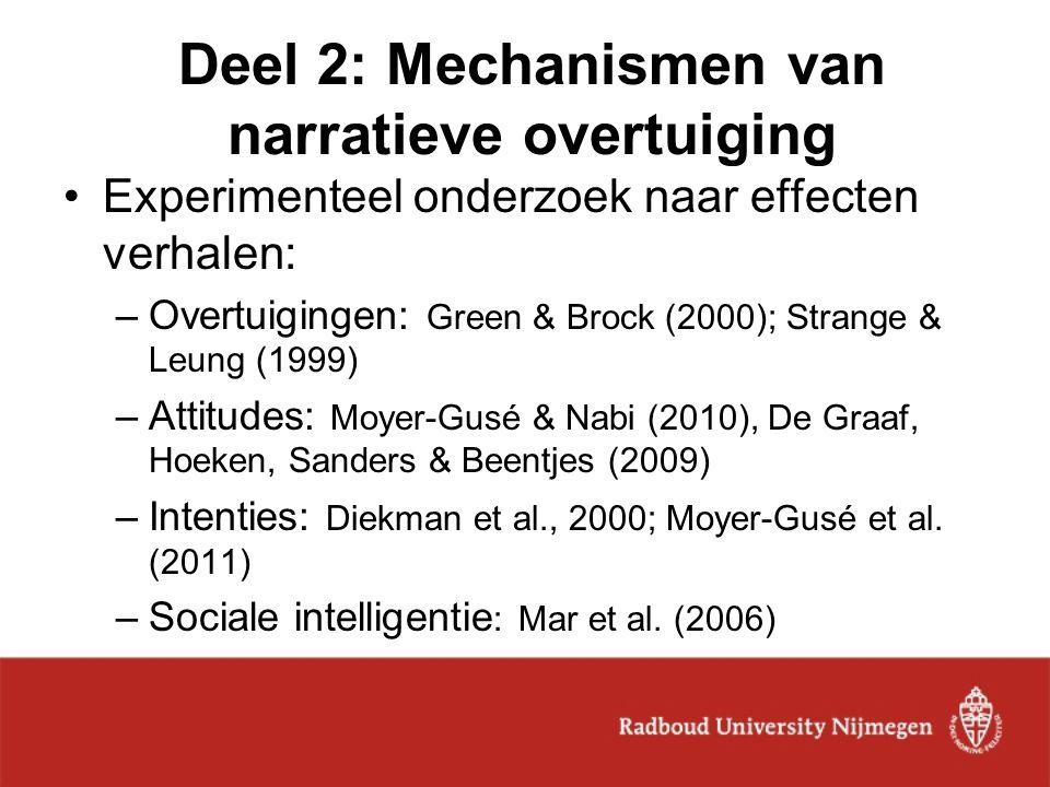 Deel 2: Mechanismen van narratieve overtuiging Experimenteel onderzoek naar effecten verhalen: –Overtuigingen: Green & Brock (2000); Strange & Leung (