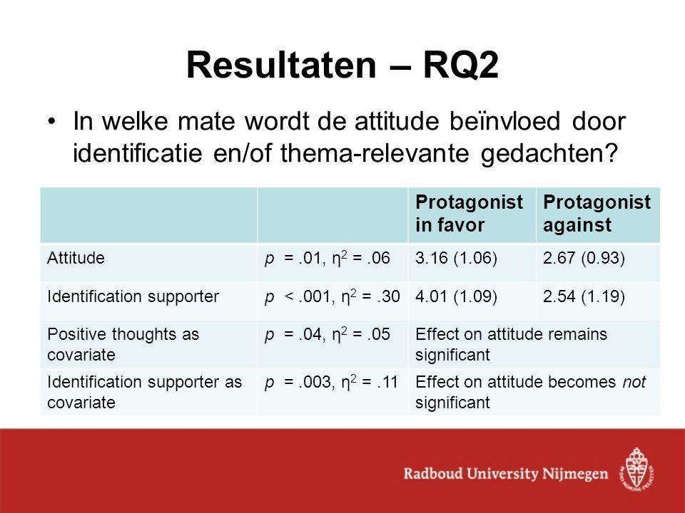 Resultaten – RQ2 In welke mate wordt de attitude beïnvloed door identificatie en/of thema-relevante gedachten? Protagonist in favor Protagonist agains
