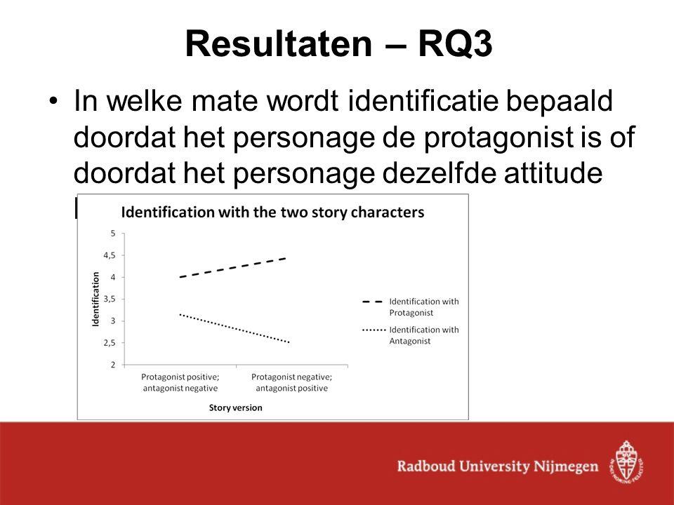 Resultaten – RQ3 In welke mate wordt identificatie bepaald doordat het personage de protagonist is of doordat het personage dezelfde attitude heeft?