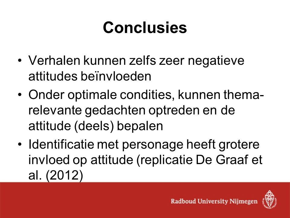 Conclusies Verhalen kunnen zelfs zeer negatieve attitudes beïnvloeden Onder optimale condities, kunnen thema- relevante gedachten optreden en de attit