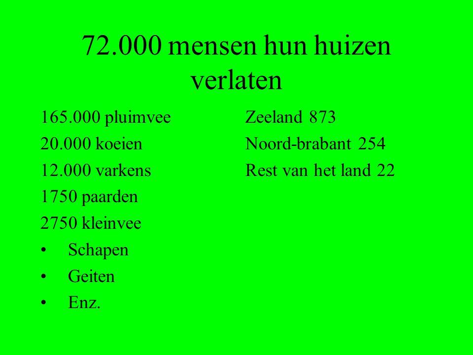 72.000 mensen hun huizen verlaten 165.000 pluimvee 20.000 koeien 12.000 varkens 1750 paarden 2750 kleinvee Schapen Geiten Enz.