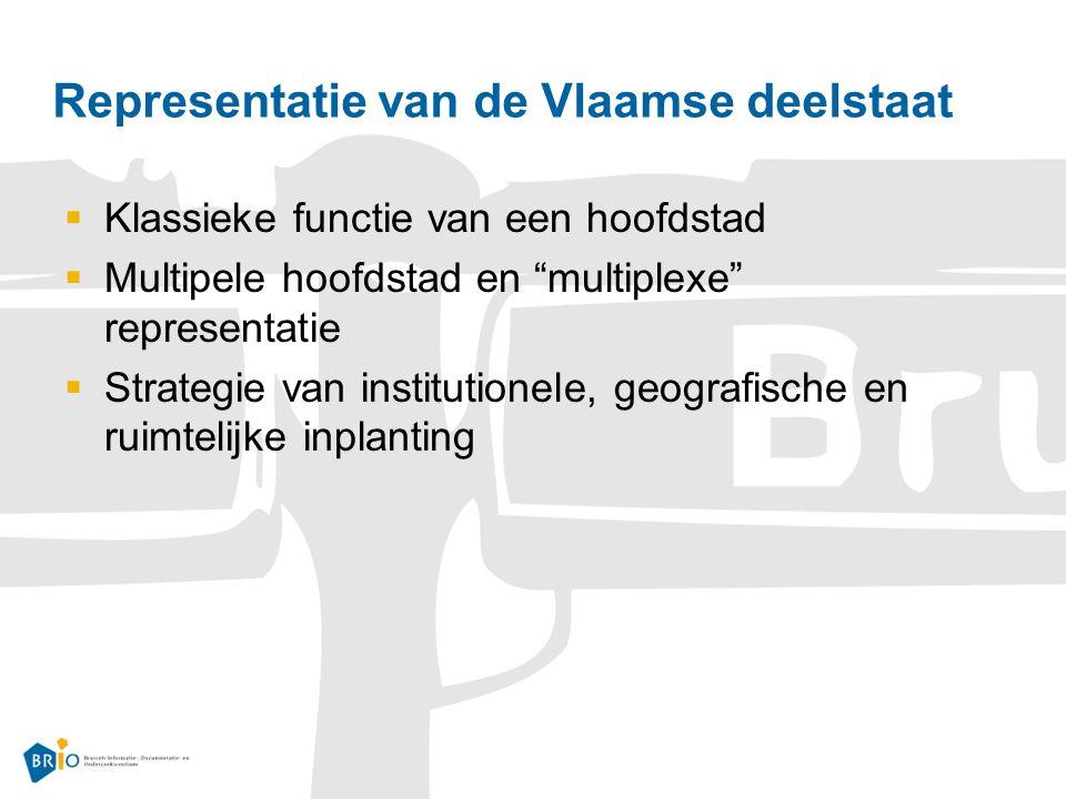 Representatie van de Vlaamse deelstaat  Klassieke functie van een hoofdstad  Multipele hoofdstad en multiplexe representatie  Strategie van institutionele, geografische en ruimtelijke inplanting