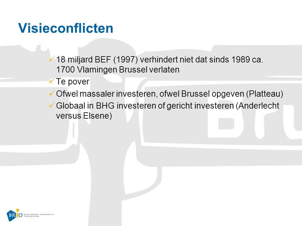 Visieconflicten 18 miljard BEF (1997) verhindert niet dat sinds 1989 ca.
