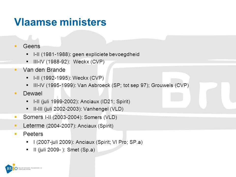 Vlaamse ministers  Geens  I-II (1981-1988): geen expliciete bevoegdheid  III-IV (1988-92): Weckx (CVP)  Van den Brande  I-II (1992-1995): Weckx (CVP)  III-IV (1995-1999): Van Asbroeck (SP; tot sep 97); Grouwels (CVP)  Dewael  I-II (juli 1999-2002): Anciaux (ID21; Spirit)  II-III (juli 2002-2003): Vanhengel (VLD)  Somers I-II (2003-2004): Somers (VLD)  Leterme (2004-2007): Anciaux (Spirit)  Peeters  I (2007-juli 2009): Anciaux (Spirit; Vl Pro; SP.a)  II (juli 2009- ): Smet (Sp.a)