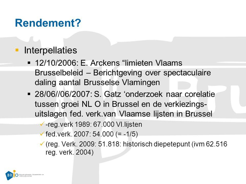 Beleidsplan Brussel  Van Asbroeck  11 maart 1997 goedgekeurd door Vlaamse Regering  Debat Advies- en Overlegcomité voor Brussel en Vlaams-Brabant (april-dec.