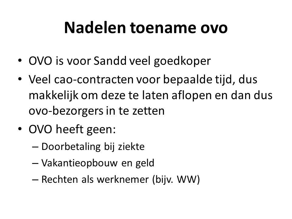 Nadelen toename ovo OVO is voor Sandd veel goedkoper Veel cao-contracten voor bepaalde tijd, dus makkelijk om deze te laten aflopen en dan dus ovo-bez