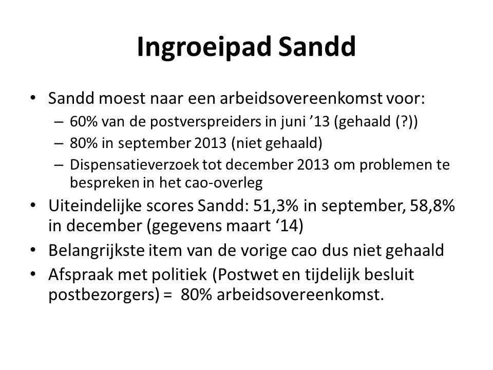 Ingroeipad Sandd Sandd moest naar een arbeidsovereenkomst voor: – 60% van de postverspreiders in juni '13 (gehaald (?)) – 80% in september 2013 (niet