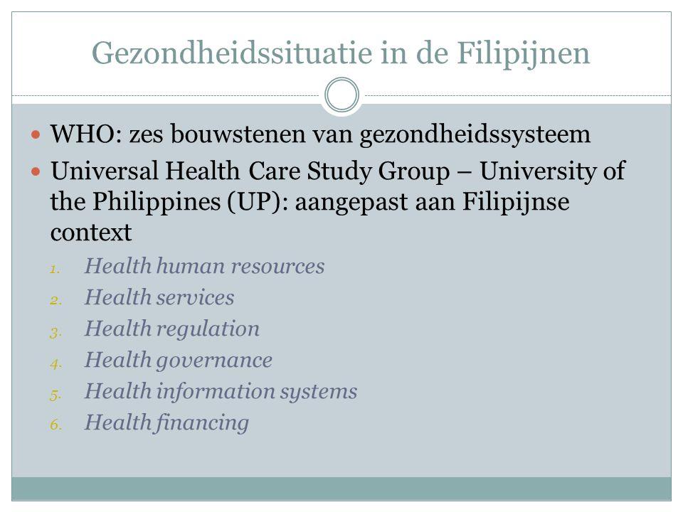 Gezondheidssituatie in de Filipijnen WHO: zes bouwstenen van gezondheidssysteem Universal Health Care Study Group – University of the Philippines (UP)