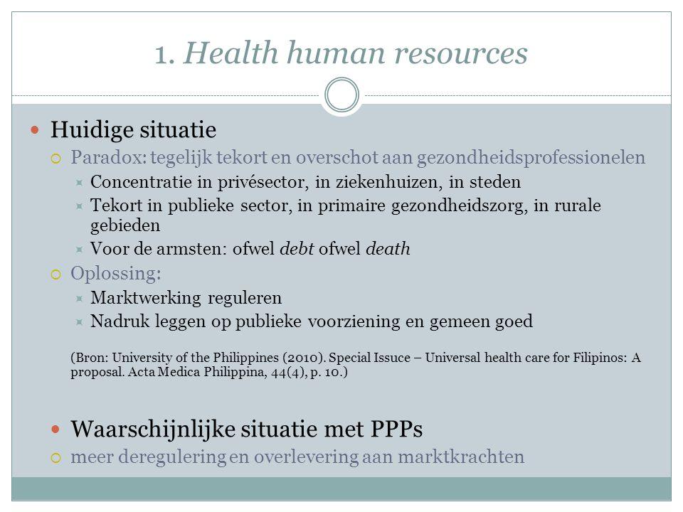 1. Health human resources Huidige situatie  Paradox: tegelijk tekort en overschot aan gezondheidsprofessionelen  Concentratie in privésector, in zie