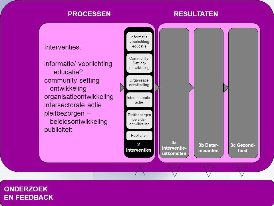 Interventies: informatie/ voorlichting educatie? community-setting- ontwikkeling organisatieontwikkeling intersectorale actie pleitbezorgen – beleidso
