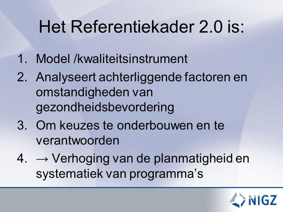 Het Referentiekader 2.0 is: 1.Model /kwaliteitsinstrument 2.Analyseert achterliggende factoren en omstandigheden van gezondheidsbevordering 3.Om keuzes te onderbouwen en te verantwoorden 4.→ Verhoging van de planmatigheid en systematiek van programma's