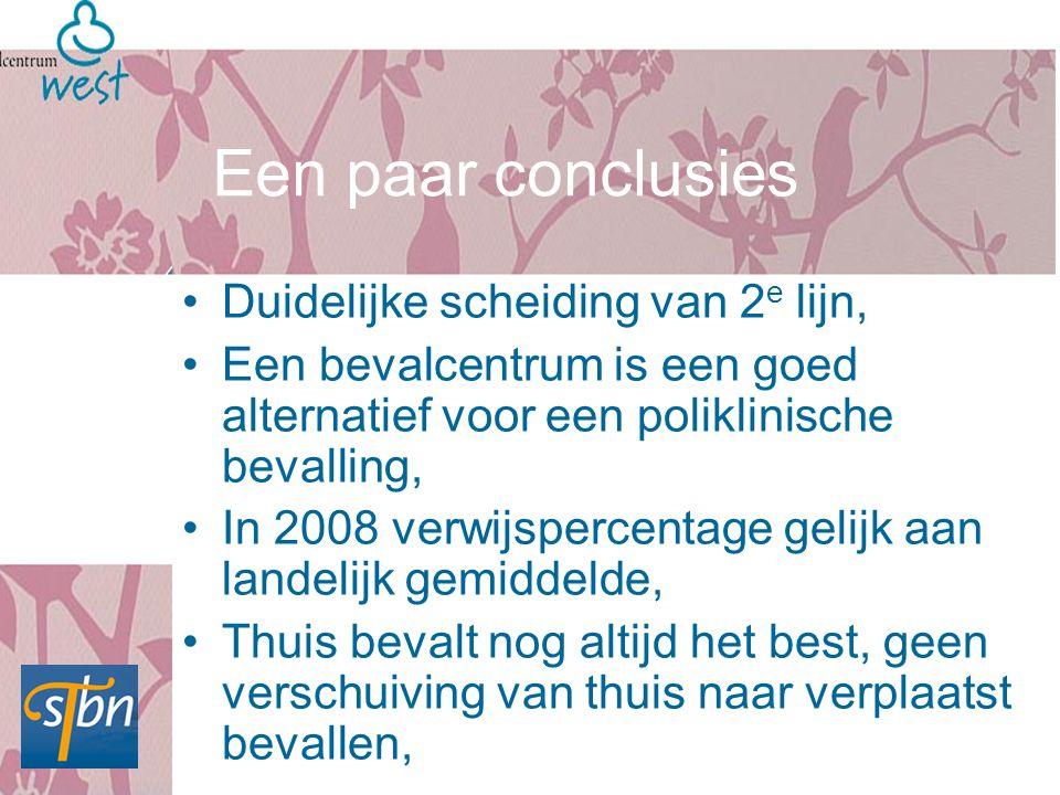 Een paar conclusies Duidelijke scheiding van 2 e lijn, Een bevalcentrum is een goed alternatief voor een poliklinische bevalling, In 2008 verwijsperce