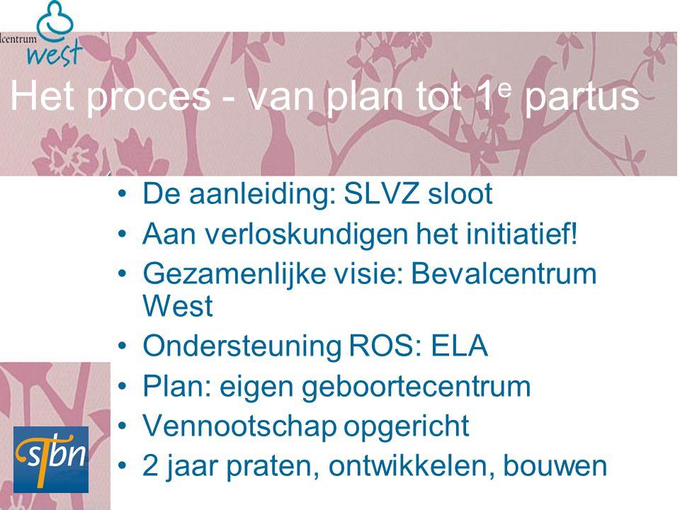 Het proces - van plan tot 1 e partus De aanleiding: SLVZ sloot Aan verloskundigen het initiatief! Gezamenlijke visie: Bevalcentrum West Ondersteuning