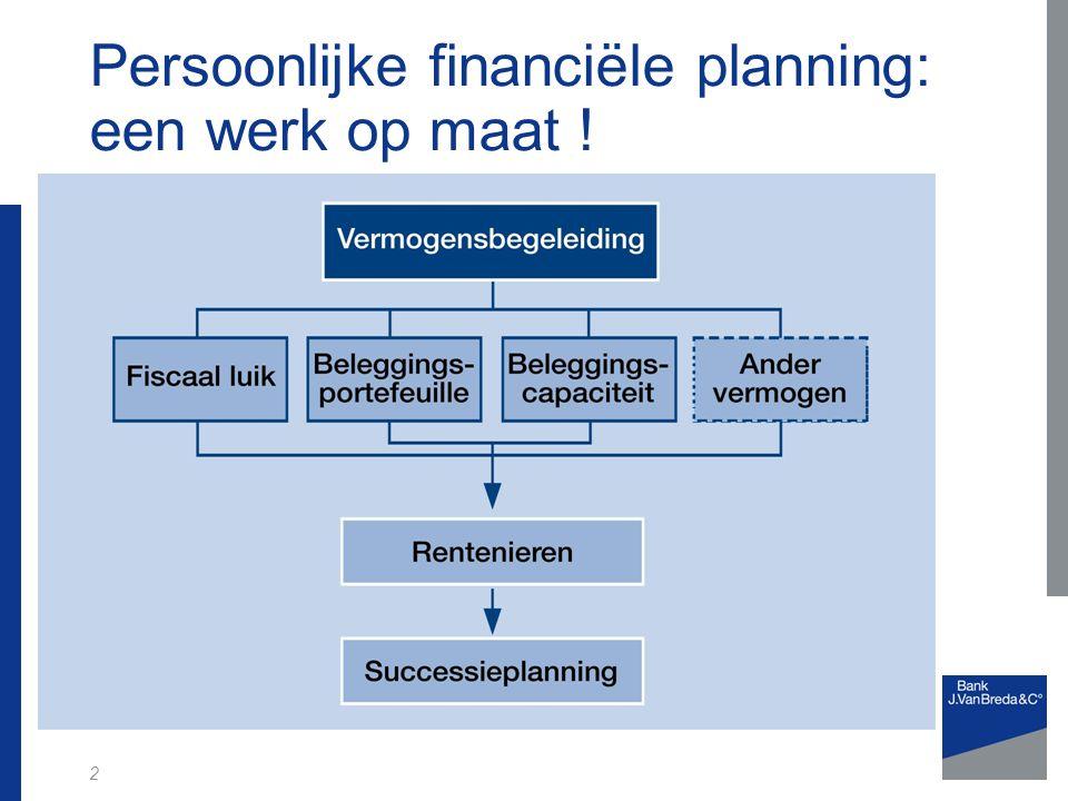 2 Persoonlijke financiële planning: een werk op maat !