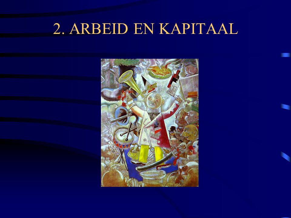 2. ARBEID EN KAPITAAL