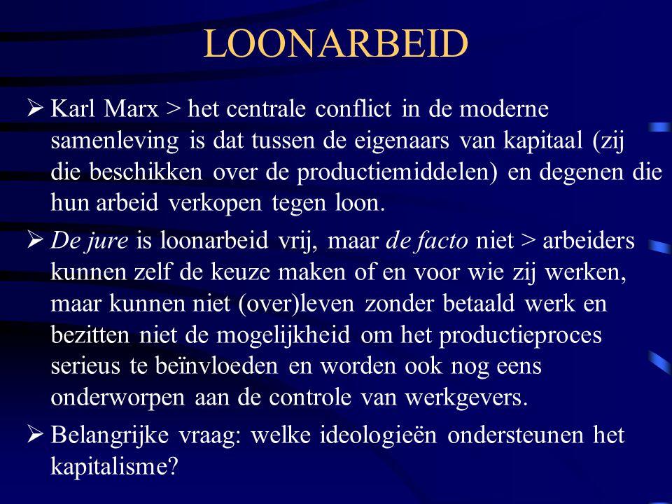 LOONARBEID  Karl Marx > het centrale conflict in de moderne samenleving is dat tussen de eigenaars van kapitaal (zij die beschikken over de productie