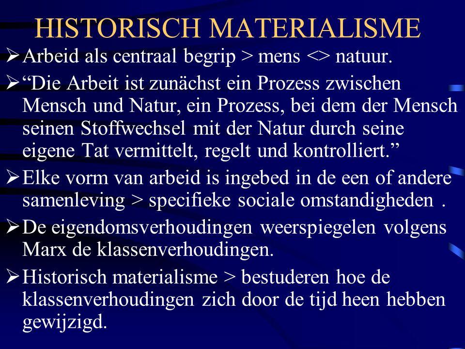 """HISTORISCH MATERIALISME  Arbeid als centraal begrip > mens <> natuur.  """"Die Arbeit ist zunächst ein Prozess zwischen Mensch und Natur, ein Prozess,"""