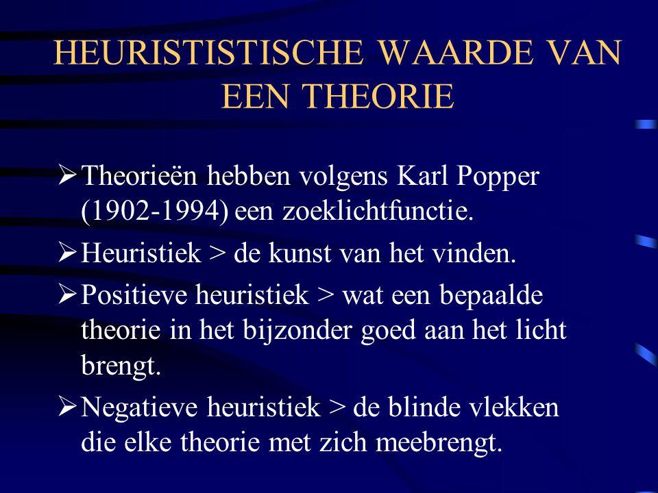 HEURISTISTISCHE WAARDE VAN EEN THEORIE  Theorieën hebben volgens Karl Popper (1902-1994) een zoeklichtfunctie.  Heuristiek > de kunst van het vinden