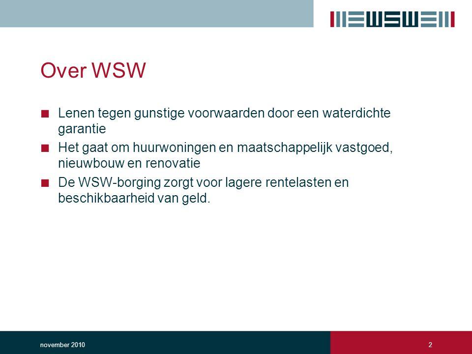 Over WSW ■ Lenen tegen gunstige voorwaarden door een waterdichte garantie ■ Het gaat om huurwoningen en maatschappelijk vastgoed, nieuwbouw en renovatie ■ De WSW-borging zorgt voor lagere rentelasten en beschikbaarheid van geld.