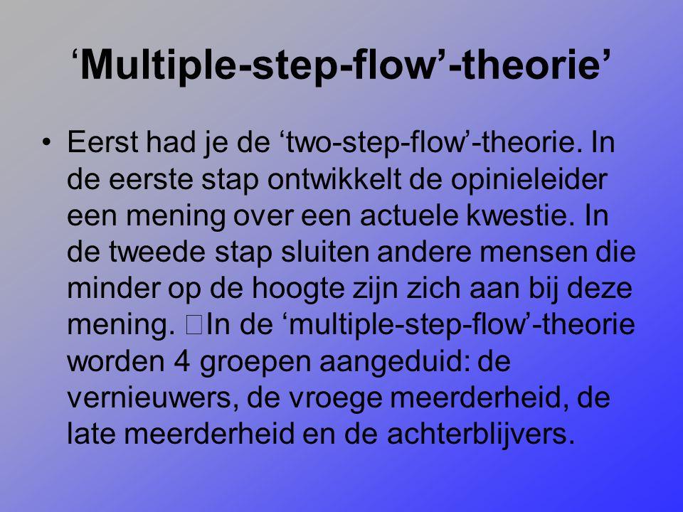'Multiple-step-flow'-theorie' Eerst had je de 'two-step-flow'-theorie. In de eerste stap ontwikkelt de opinieleider een mening over een actuele kwesti