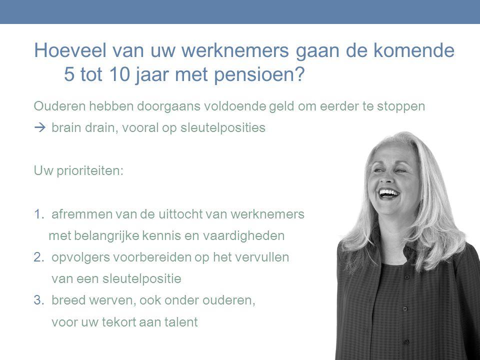 Ouderen hebben doorgaans voldoende geld om eerder te stoppen  brain drain, vooral op sleutelposities Uw prioriteiten: 1.afremmen van de uittocht van werknemers met belangrijke kennis en vaardigheden 2.opvolgers voorbereiden op het vervullen van een sleutelpositie 3.breed werven, ook onder ouderen, voor uw tekort aan talent Hoeveel van uw werknemers gaan de komende 5 tot 10 jaar met pensioen?