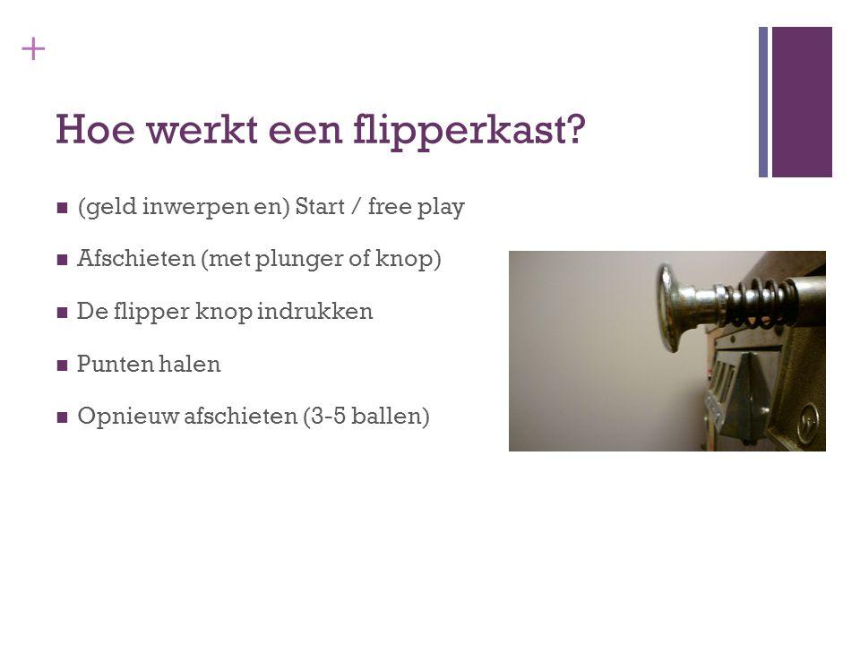 + Hoe werkt een flipperkast? (geld inwerpen en) Start / free play Afschieten (met plunger of knop) De flipper knop indrukken Punten halen Opnieuw afsc