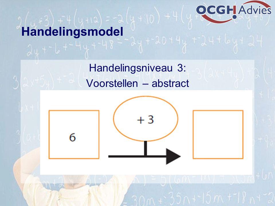 Handelingsniveau 3: Voorstellen – abstract Handelingsmodel