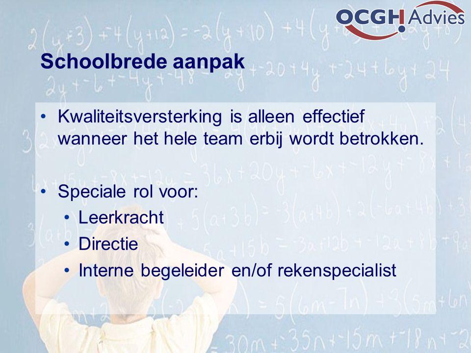 Schoolbrede aanpak Kwaliteitsversterking is alleen effectief wanneer het hele team erbij wordt betrokken. Speciale rol voor: Leerkracht Directie Inter