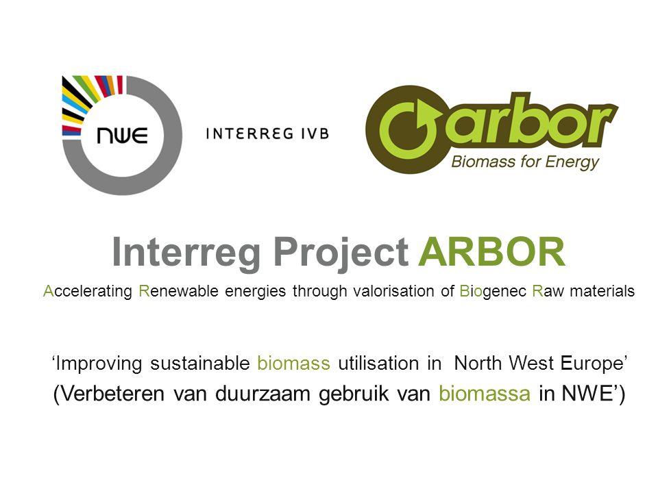 13 Partners in 6 landen in Noor West Europa: NL (ook Universiteit Wageningen en DLV Plant), BE, UK, IR, DL, LU  Strategic initiative (= extra geld)  Totaal budget: 7,3 milj.