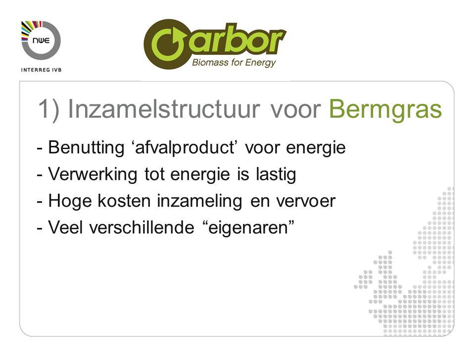 - Benutting 'afvalproduct' voor energie - Verwerking tot energie is lastig - Hoge kosten inzameling en vervoer - Veel verschillende eigenaren 1) Inzamelstructuur voor Bermgras