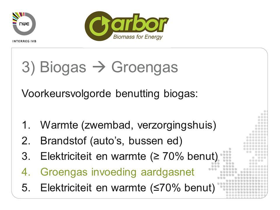 Voorkeursvolgorde benutting biogas: 1.Warmte (zwembad, verzorgingshuis) 2.Brandstof (auto's, bussen ed) 3.Elektriciteit en warmte (≥ 70% benut) 4.Groengas invoeding aardgasnet 5.Elektriciteit en warmte (≤70% benut) 3) Biogas  Groengas