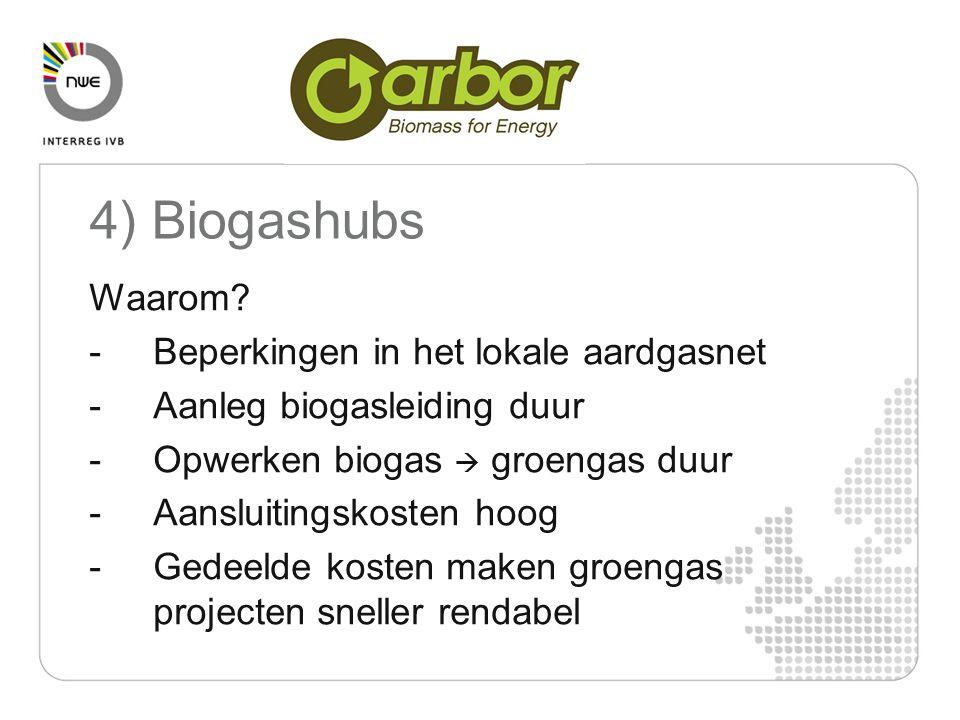 Waarom? -Beperkingen in het lokale aardgasnet -Aanleg biogasleiding duur -Opwerken biogas  groengas duur -Aansluitingskosten hoog -Gedeelde kosten ma