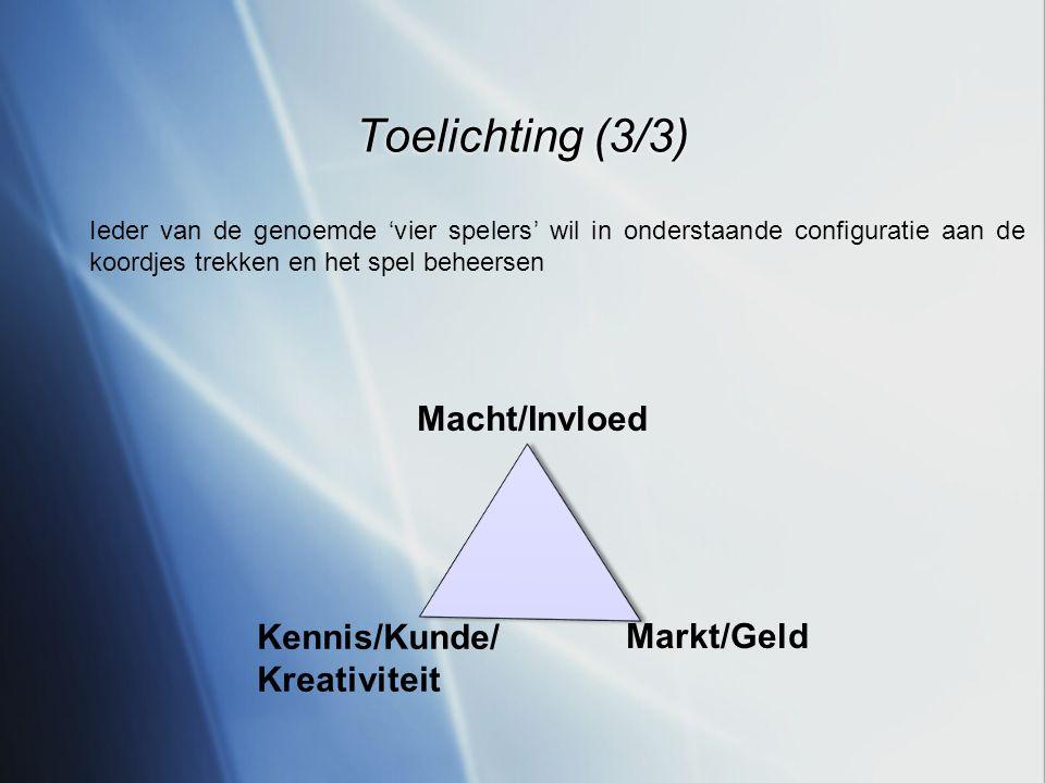 Toelichting (3/3) Ieder van de genoemde 'vier spelers' wil in onderstaande configuratie aan de koordjes trekken en het spel beheersen Macht/Invloed Kennis/Kunde/ Kreativiteit Markt/Geld