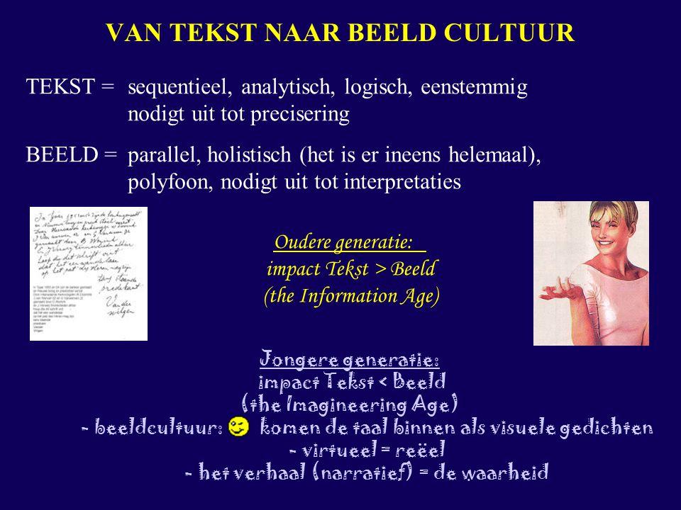 VAN TEKST NAAR BEELD CULTUUR TEKST =sequentieel, analytisch, logisch, eenstemmig nodigt uit tot precisering BEELD =parallel, holistisch (het is er ine