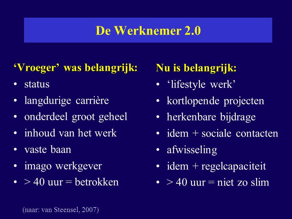 De Werknemer 2.0 Nu is belangrijk: 'lifestyle werk' kortlopende projecten herkenbare bijdrage idem + sociale contacten afwisseling idem + regelcapacit
