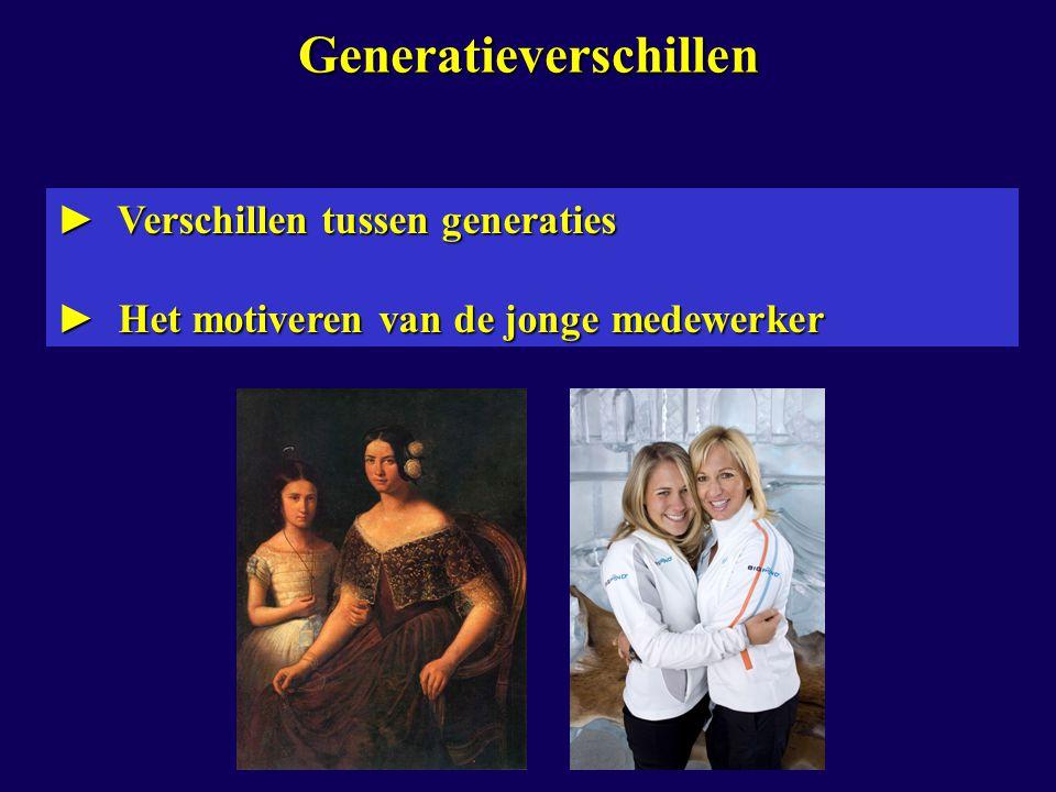 ► Verschillen tussen generaties ► Het motiveren van de jonge medewerker Generatieverschillen