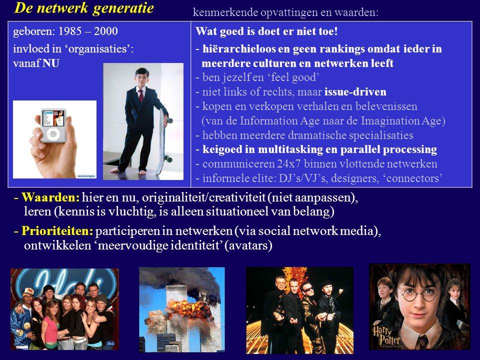 geboren: 1985 – 2000 invloed in 'organisaties': vanaf NU Wat goed is doet er niet toe! - hiërarchieloos en geen rankings omdat ieder in meerdere cultu