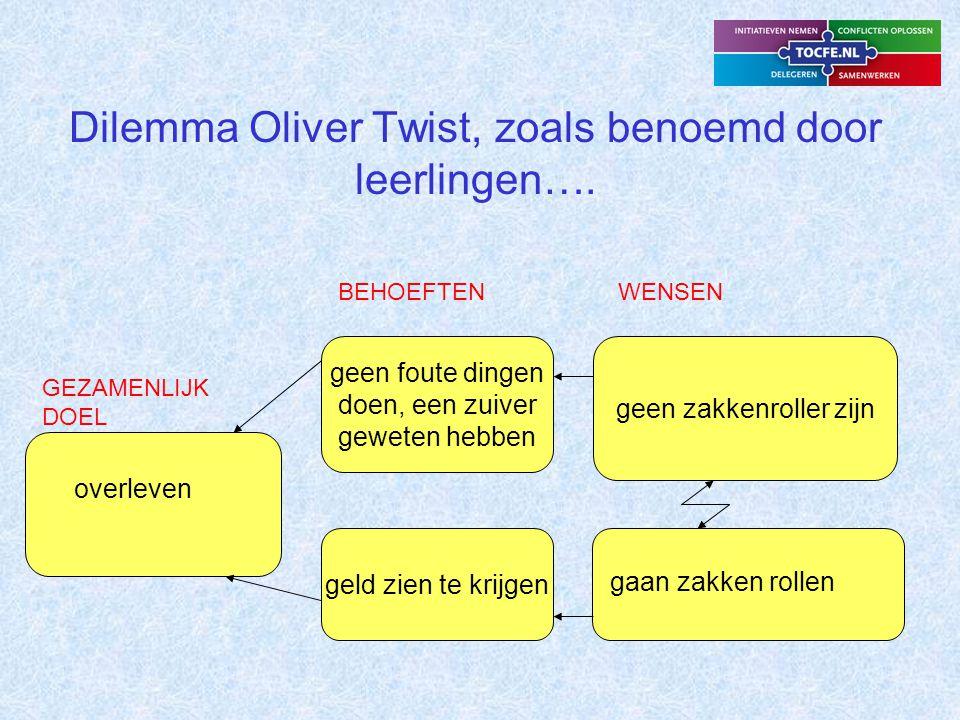 Oplossingen voor Oliver's dilemma ….