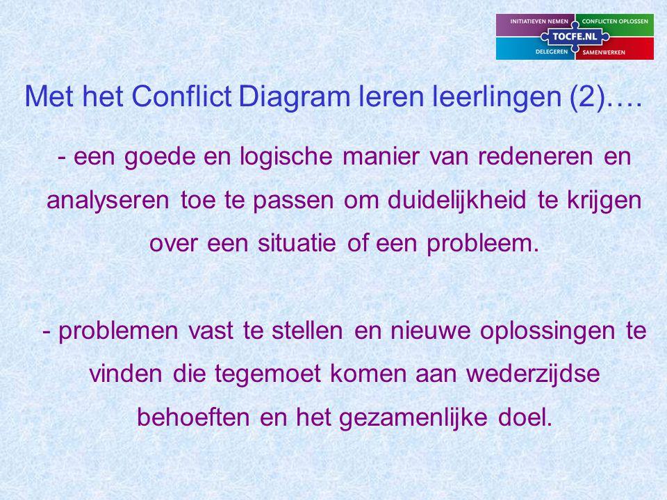 Met het Conflict Diagram leren leerlingen (2)….