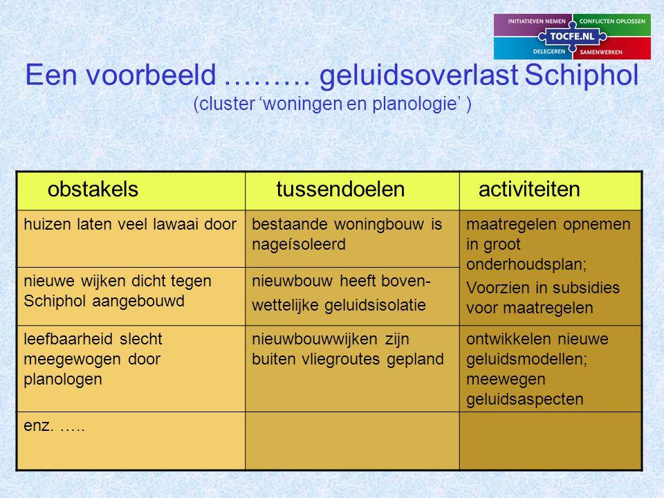 Ambitieus Doel: Verhogen scores op meerkeuze leestoetsen … obstakels tussendoelen activiteiten 1.