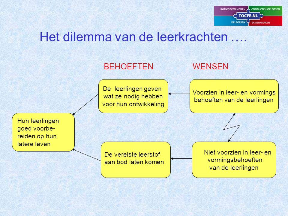 Het dilemma van de leerkrachten ….