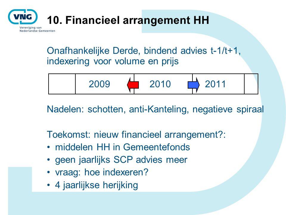10. Financieel arrangement HH Onafhankelijke Derde, bindend advies t-1/t+1, indexering voor volume en prijs 2009 2010 2011 Nadelen: schotten, anti-Kan
