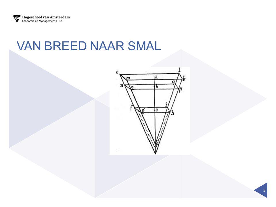 VAN BREED NAAR SMAL 3